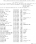 museum:misc:bbs_list_may93_pg1.png